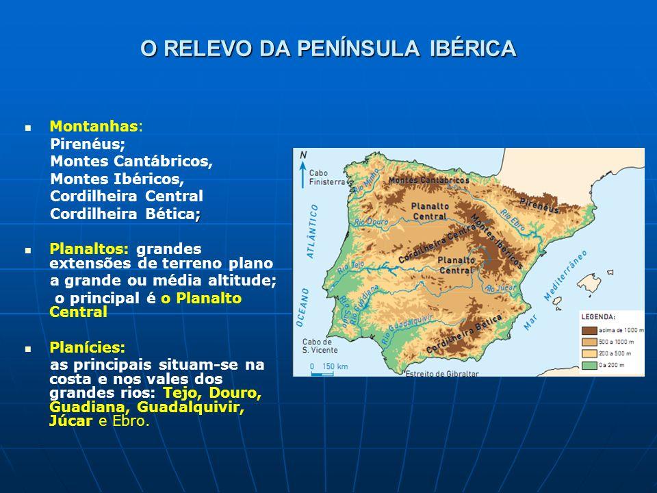 O RELEVO DA PENÍNSULA IBÉRICA Montanhas: Pirenéus; Montes Cantábricos, Montes Ibéricos, Cordilheira Central ; Cordilheira Bética; Planaltos: grandes e