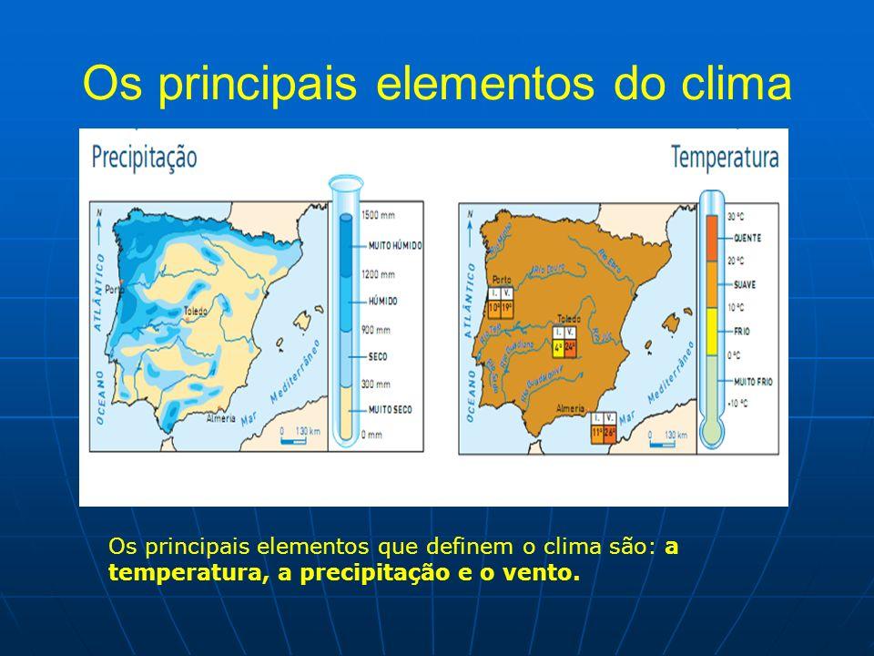 Os principais elementos do clima Os principais elementos que definem o clima são: a temperatura, a precipitação e o vento.