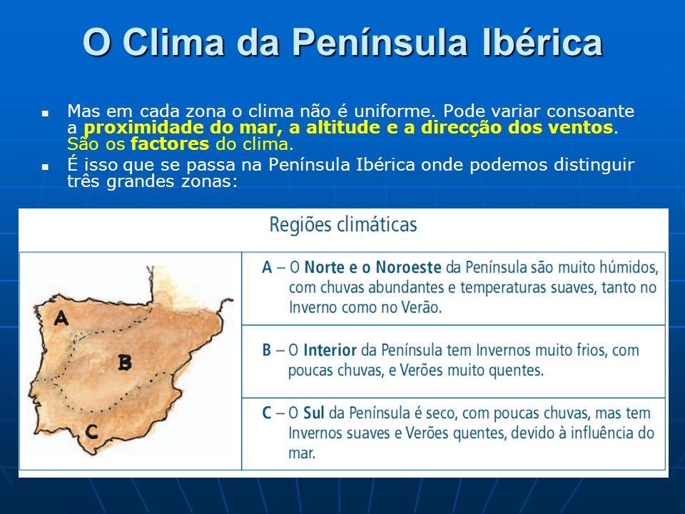 O Clima da Península Ibérica Mas em cada zona o clima não é uniforme. Pode variar consoante a proximidade do mar, a altitude e a direcção dos ventos.