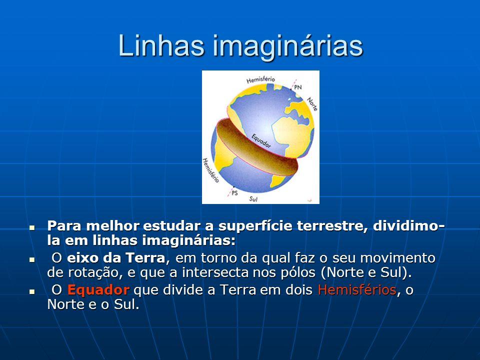 Linhas imaginárias Para melhor estudar a superfície terrestre, dividimo- la em linhas imaginárias: Para melhor estudar a superfície terrestre, dividim
