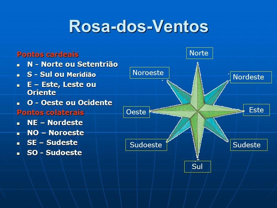 Rosa-dos-Ventos Pontos cardeais N - Norte ou Setentrião N - Norte ou Setentrião S - Sul ou Meridião S - Sul ou Meridião E – Este, Leste ou Oriente E –