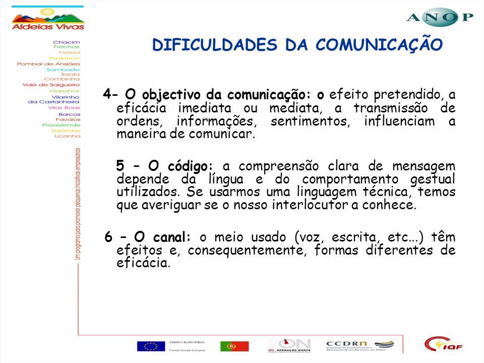 10 DIFICULDADES DA COMUNICAÇÃO 4- O objectivo da comunicação: o efeito pretendido, a eficácia imediata ou mediata, a transmissão de ordens, informaçõe