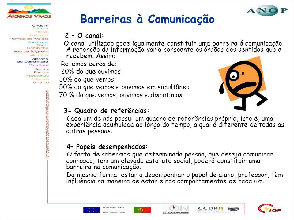 12 Barreiras à Comunicação 2 – O canal: O canal utilizado pode igualmente constituir uma barreira á comunicação. A retenção da informação varia consoa
