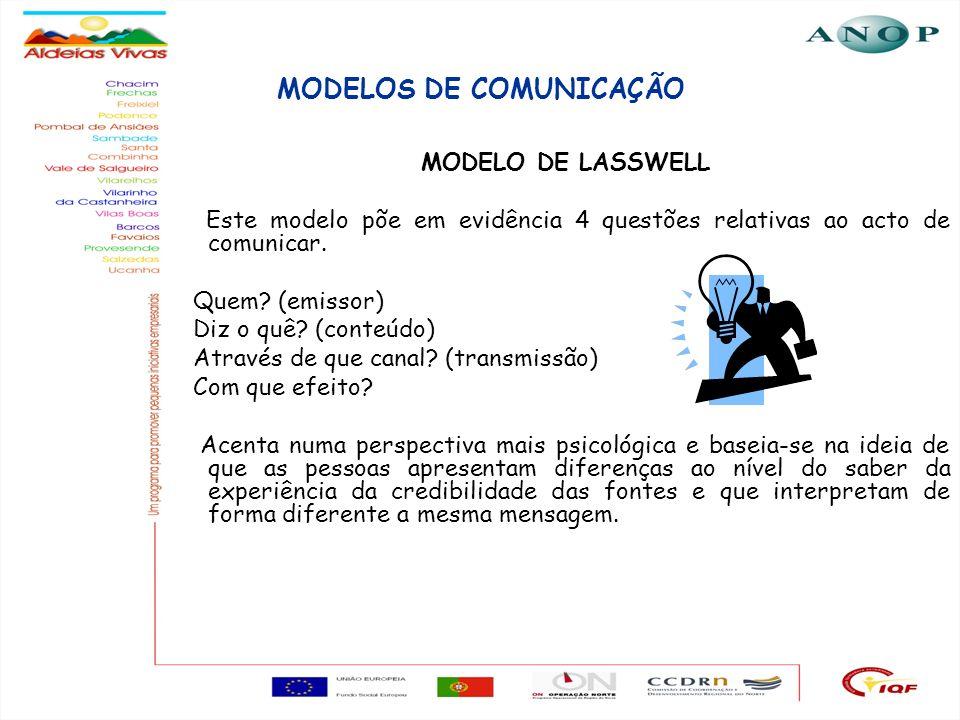 16 MODELOS DE COMUNICAÇÃO MODELO DE LASSWELL Este modelo põe em evidência 4 questões relativas ao acto de comunicar. Quem? (emissor) Diz o quê? (conte