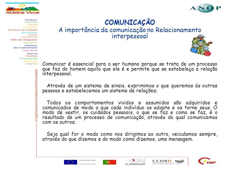 2 COMUNICAÇÃO A importância da comunicação no Relacionamento interpessoal Comunicar é essencial para o ser humano porque se trata de um processo que f