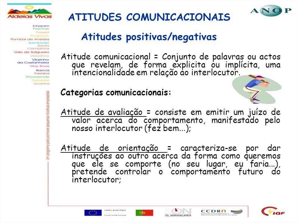 20 ATITUDES COMUNICACIONAIS Atitudes positivas/negativas Atitude comunicacional = Conjunto de palavras ou actos que revelam, de forma explicita ou imp