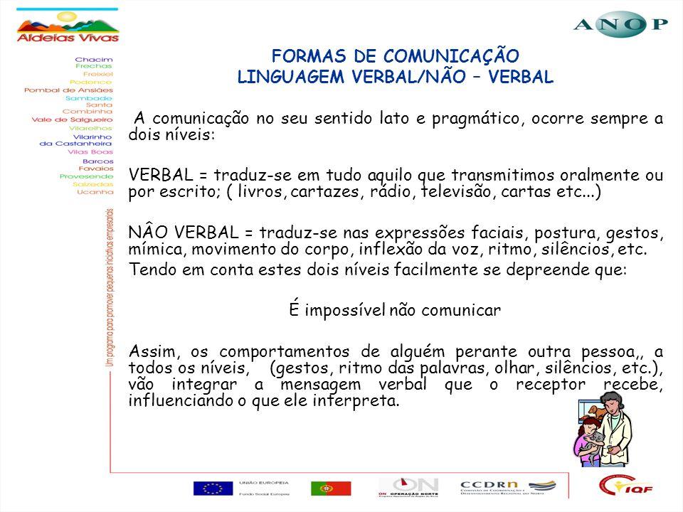 4 FORMAS DE COMUNICAÇÃO LINGUAGEM VERBAL/NÃO – VERBAL A comunicação no seu sentido lato e pragmático, ocorre sempre a dois níveis: VERBAL = traduz-se