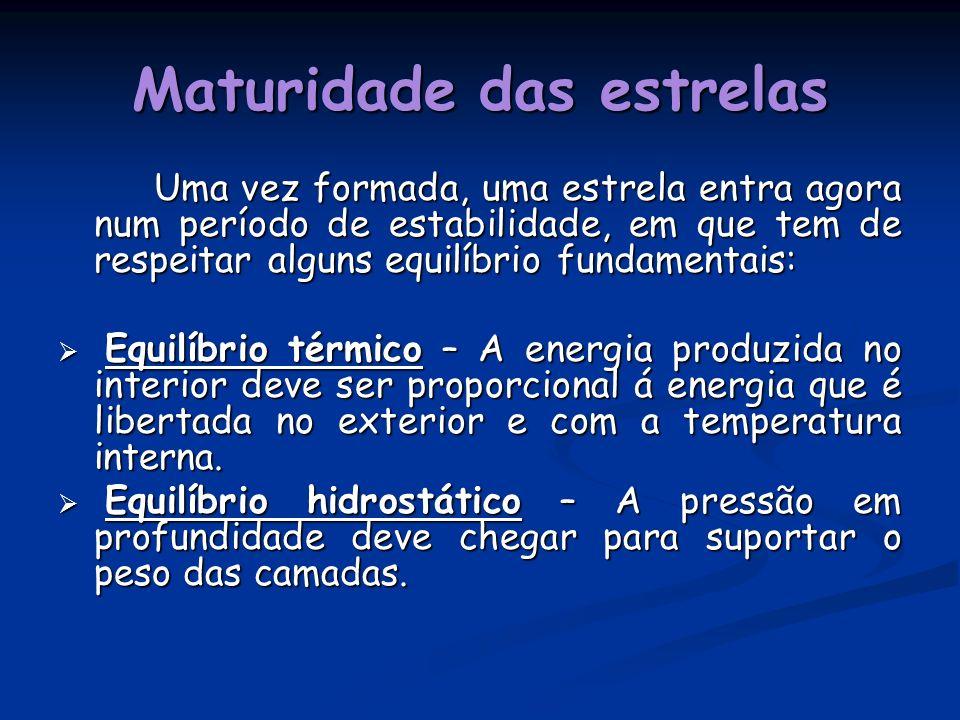 Autoras: Ana Margarida Bárbara Alves Célia Alves Sofia Canhoto 11º Ano Física-Química A