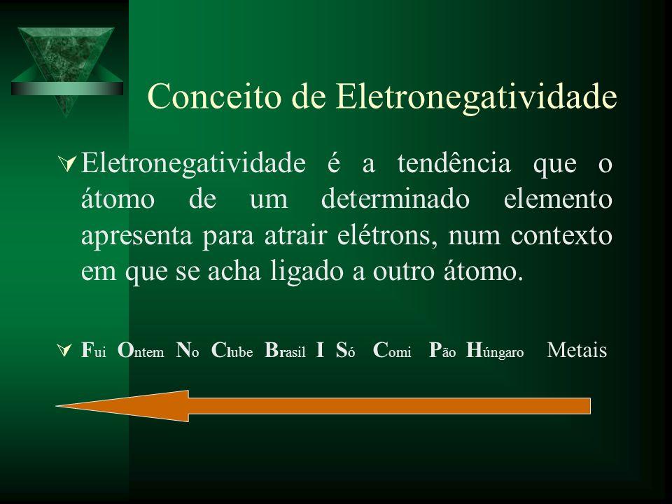 Conceito de Eletronegatividade Eletronegatividade é a tendência que o átomo de um determinado elemento apresenta para atrair elétrons, num contexto em