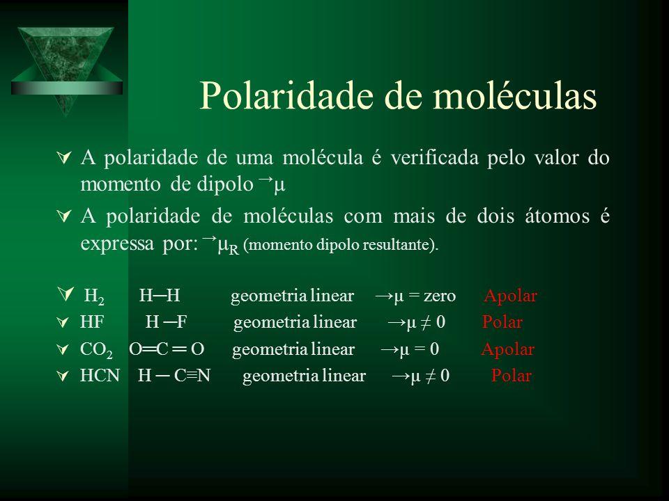 Polaridade de moléculas A polaridade de uma molécula é verificada pelo valor do momento de dipolo µ A polaridade de moléculas com mais de dois átomos
