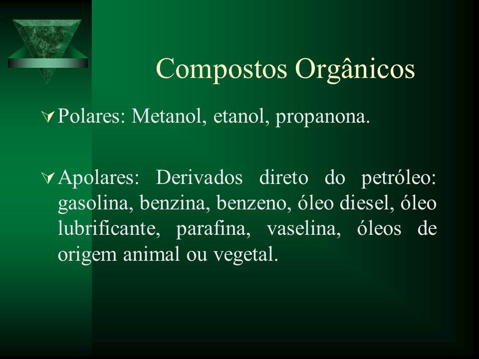 Compostos Orgânicos Polares: Metanol, etanol, propanona. Apolares: Derivados direto do petróleo: gasolina, benzina, benzeno, óleo diesel, óleo lubrifi