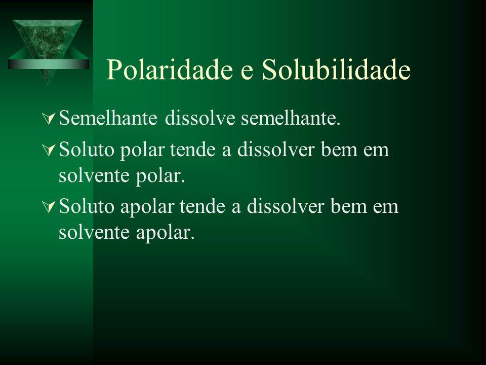 Semelhante dissolve semelhante. Soluto polar tende a dissolver bem em solvente polar. Soluto apolar tende a dissolver bem em solvente apolar.