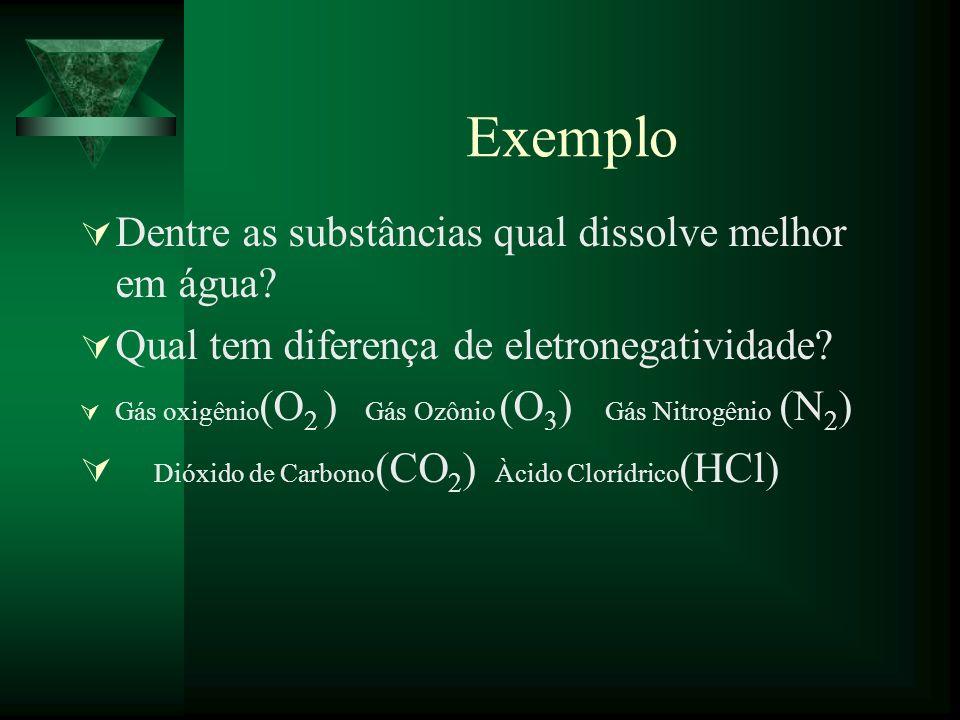 Exemplo Dentre as substâncias qual dissolve melhor em água? Qual tem diferença de eletronegatividade? Gás oxigênio (O 2 ) Gás Ozônio (O 3 ) Gás Nitrog