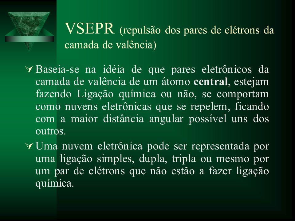 VSEPR (repulsão dos pares de elétrons da camada de valência) Baseia-se na idéia de que pares eletrônicos da camada de valência de um átomo central, es