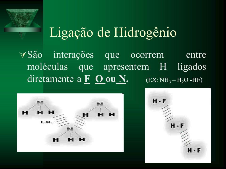Ligação de Hidrogênio São interações que ocorrem entre moléculas que apresentem H ligados diretamente a F O ou N. (EX: NH 3 – H 2 O -HF)