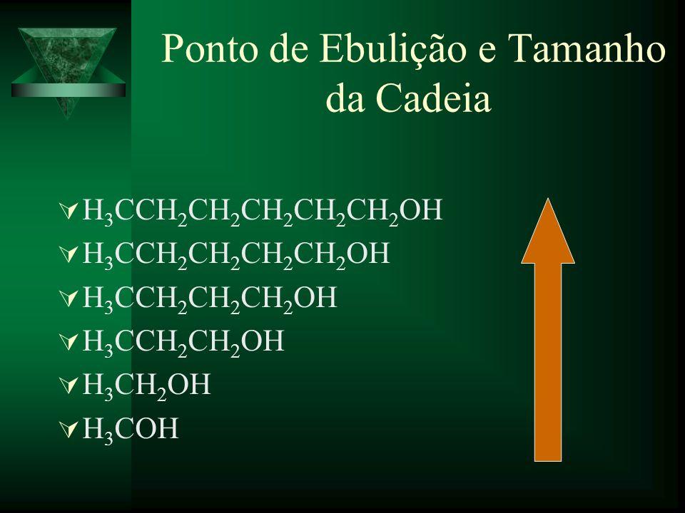 Ponto de Ebulição e Tamanho da Cadeia H 3 CCH 2 CH 2 CH 2 CH 2 CH 2 OH H 3 CCH 2 CH 2 CH 2 CH 2 OH H 3 CCH 2 CH 2 CH 2 OH H 3 CCH 2 CH 2 OH H 3 CH 2 O