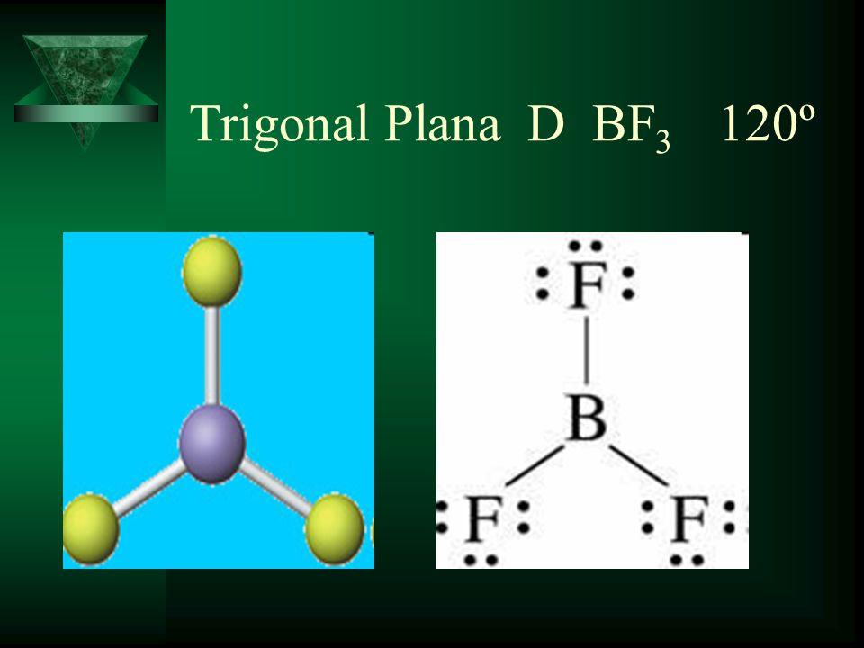 Polaridade de moléculas A polaridade de uma molécula é verificada pelo valor do momento de dipolo µ A polaridade de moléculas com mais de dois átomos é expressa por: µ R (momento dipolo resultante).