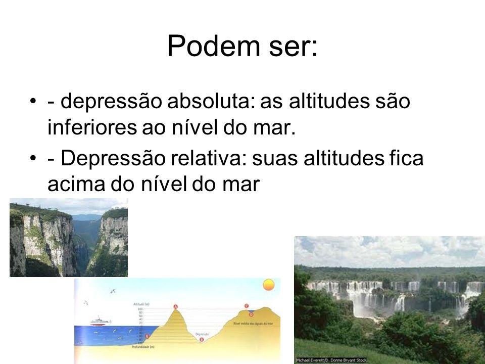 Podem ser: - depressão absoluta: as altitudes são inferiores ao nível do mar. - Depressão relativa: suas altitudes fica acima do nível do mar