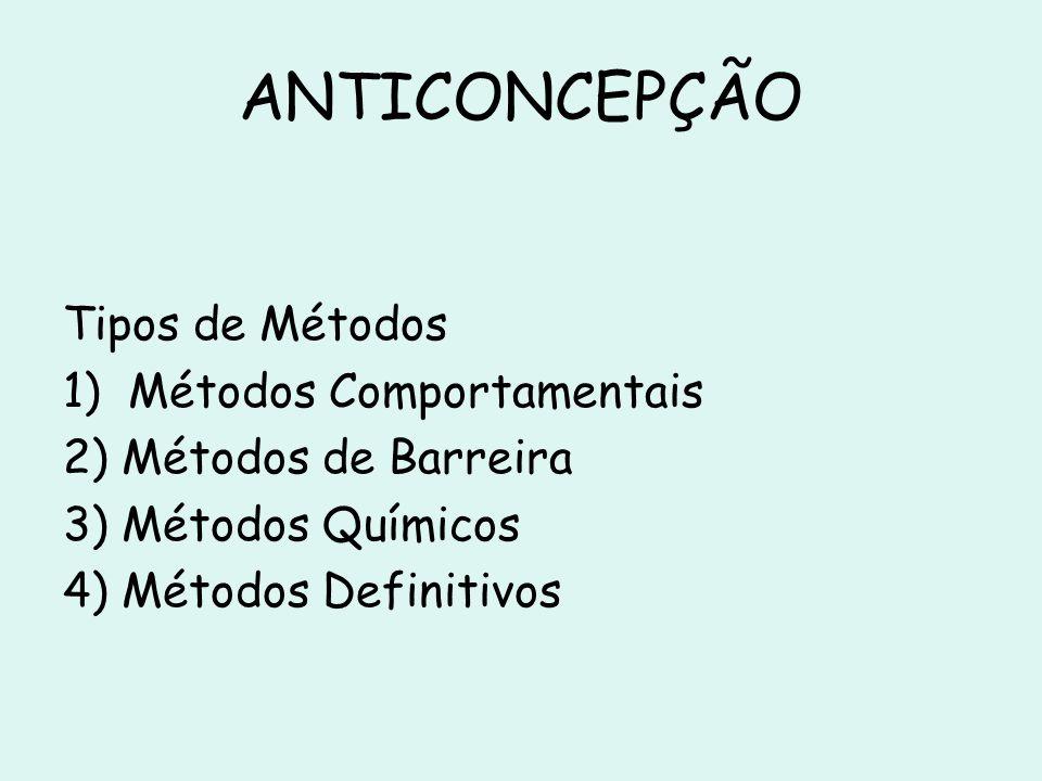 ANTICONCEPÇÃO Tipos de Métodos 1) Métodos Comportamentais 2) Métodos de Barreira 3) Métodos Químicos 4) Métodos Definitivos