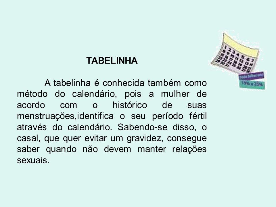 TABELINHA A tabelinha é conhecida também como método do calendário, pois a mulher de acordo com o histórico de suas menstruações,identifica o seu perí