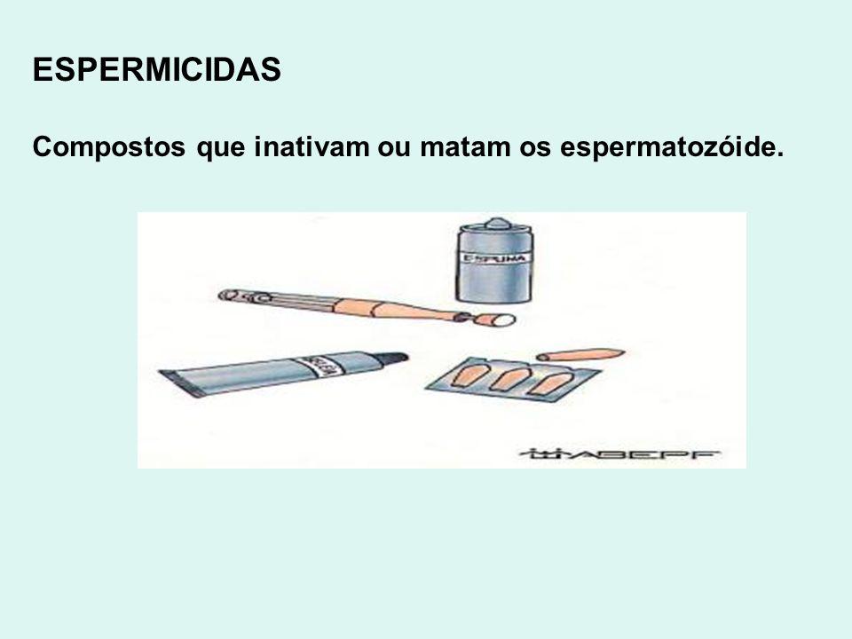 ESPERMICIDAS Compostos que inativam ou matam os espermatozóide.