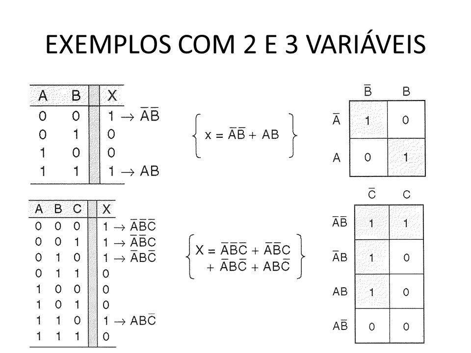 EXEMPLOS COM 2 E 3 VARIÁVEIS
