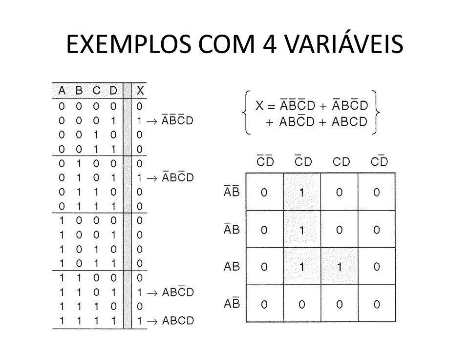 EXEMPLOS COM 4 VARIÁVEIS