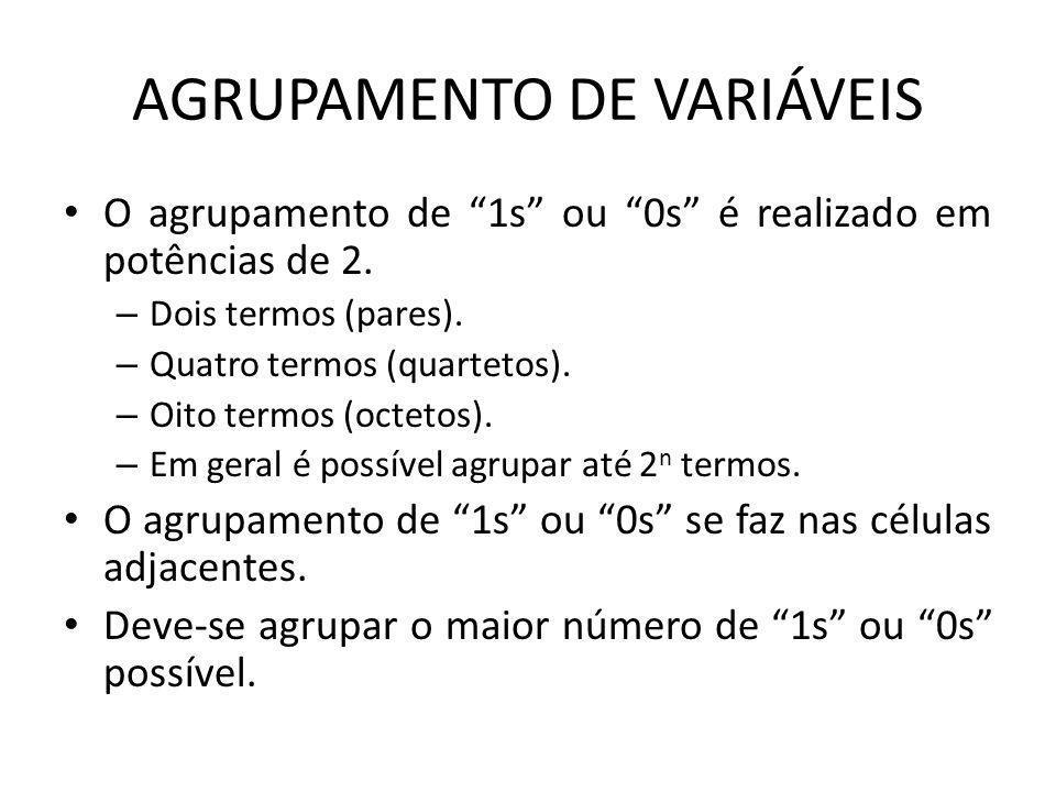 AGRUPAMENTO DE VARIÁVEIS O agrupamento de 1s ou 0s é realizado em potências de 2. – Dois termos (pares). – Quatro termos (quartetos). – Oito termos (o
