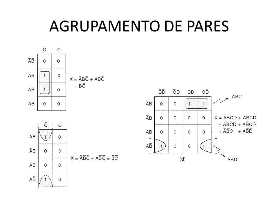 AGRUPAMENTO DE PARES