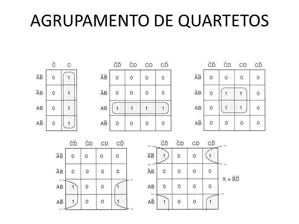 AGRUPAMENTO DE QUARTETOS