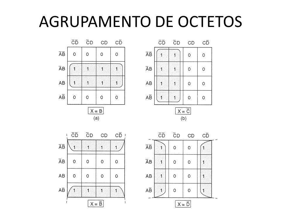 AGRUPAMENTO DE OCTETOS
