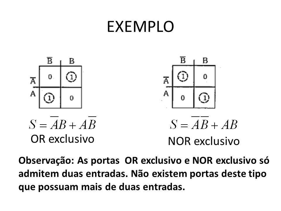 EXEMPLO OR exclusivo NOR exclusivo Observação: As portas OR exclusivo e NOR exclusivo só admitem duas entradas. Não existem portas deste tipo que poss