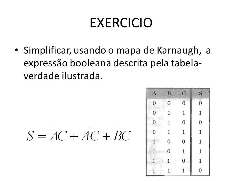 EXERCICIO Simplificar, usando o mapa de Karnaugh, a expressão booleana descrita pela tabela- verdade ilustrada.
