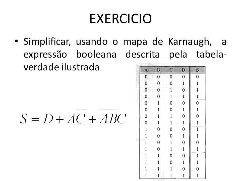 EXERCICIO Simplificar, usando o mapa de Karnaugh, a expressão booleana descrita pela tabela- verdade ilustrada