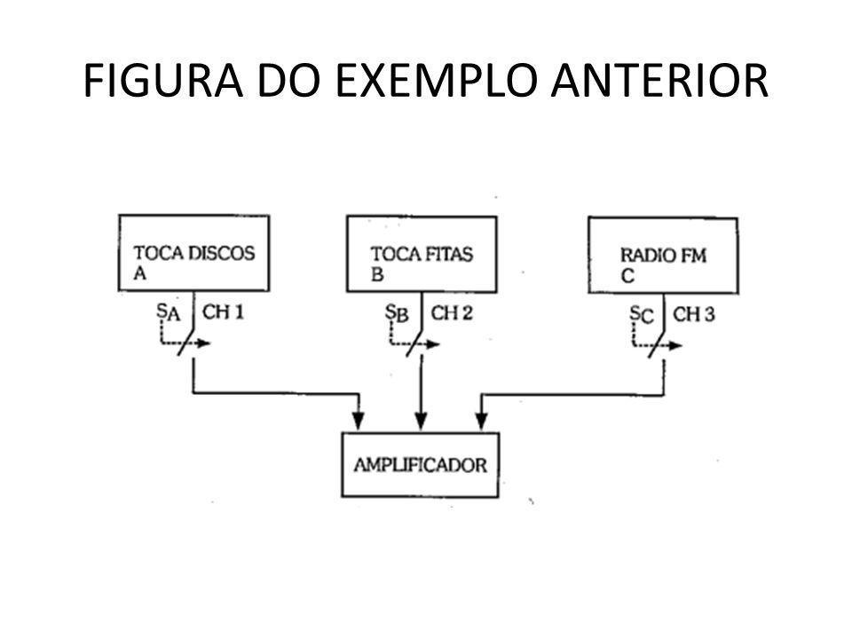 FIGURA DO EXEMPLO ANTERIOR