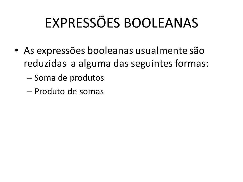EXPRESSÕES BOOLEANAS As expressões booleanas usualmente são reduzidas a alguma das seguintes formas: – Soma de produtos – Produto de somas