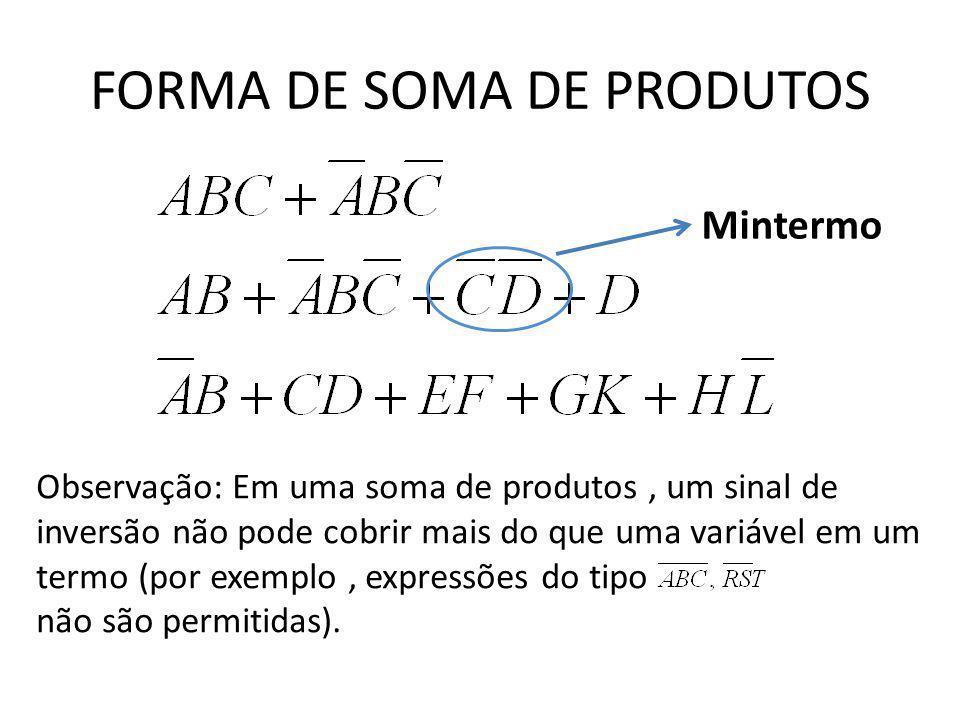 FORMA DE SOMA DE PRODUTOS Observação: Em uma soma de produtos, um sinal de inversão não pode cobrir mais do que uma variável em um termo (por exemplo,