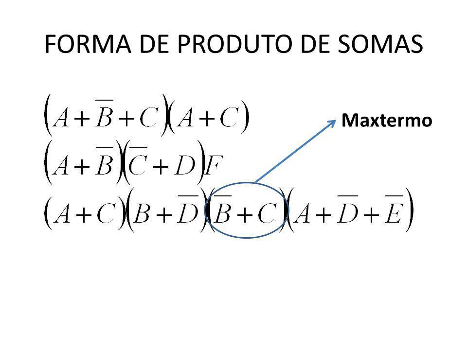 FORMA DE PRODUTO DE SOMAS Maxtermo