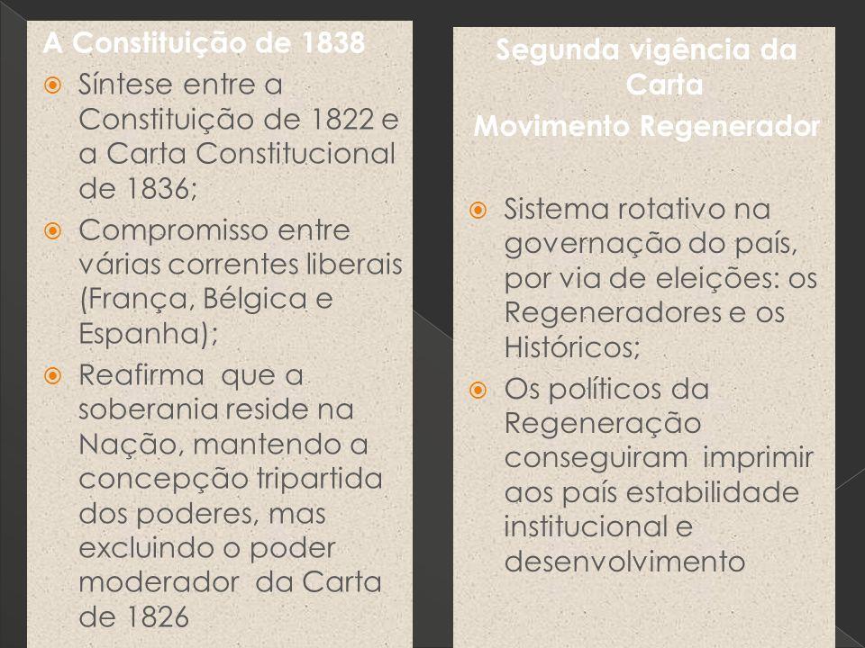 A Constituição de 1838 Síntese entre a Constituição de 1822 e a Carta Constitucional de 1836; Compromisso entre várias correntes liberais (França, Bél