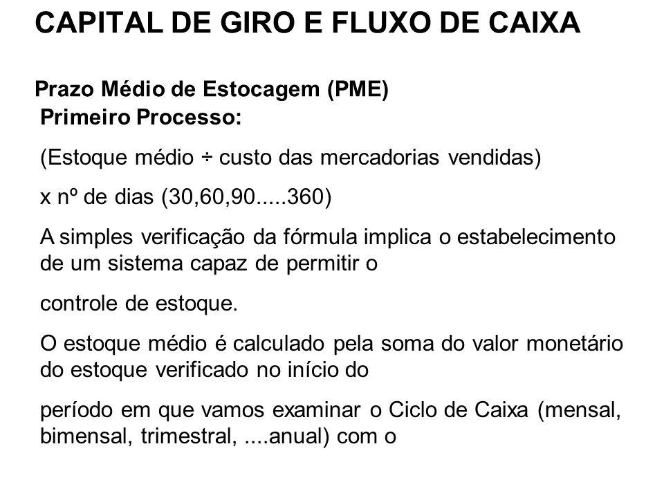 CAPITAL DE GIRO E FLUXO DE CAIXA Prazo Médio de Estocagem (PME) Primeiro Processo: (Estoque médio ÷ custo das mercadorias vendidas) x nº de dias (30,6