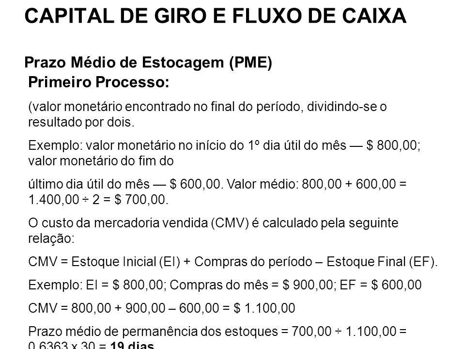 CAPITAL DE GIRO E FLUXO DE CAIXA Prazo Médio de Estocagem (PME) Primeiro Processo: (valor monetário encontrado no final do período, dividindo-se o res