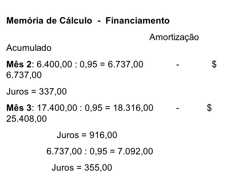 Memória de Cálculo - Financiamento Amortização Acumulado Mês 2: 6.400,00 : 0,95 = 6.737,00 - $ 6.737,00 Juros = 337,00 Mês 3: 17.400,00 : 0,95 = 18.31