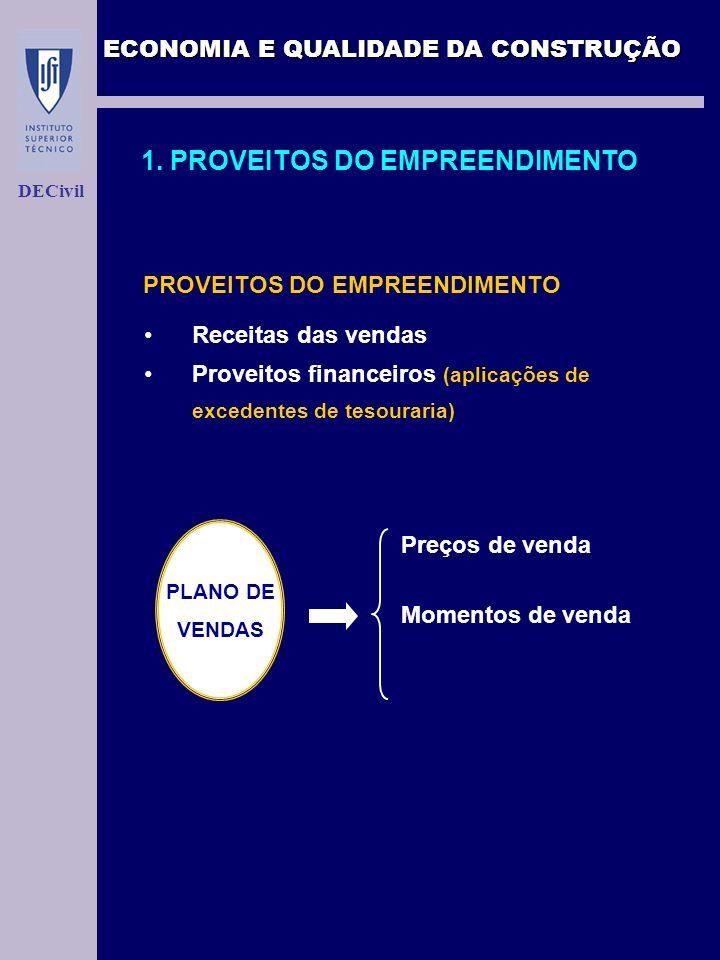 ECONOMIA E QUALIDADE DA CONSTRUÇÃO DECivil 1. PROVEITOS DO EMPREENDIMENTO PROVEITOS DO EMPREENDIMENTO Receitas das vendas Proveitos financeiros (aplic