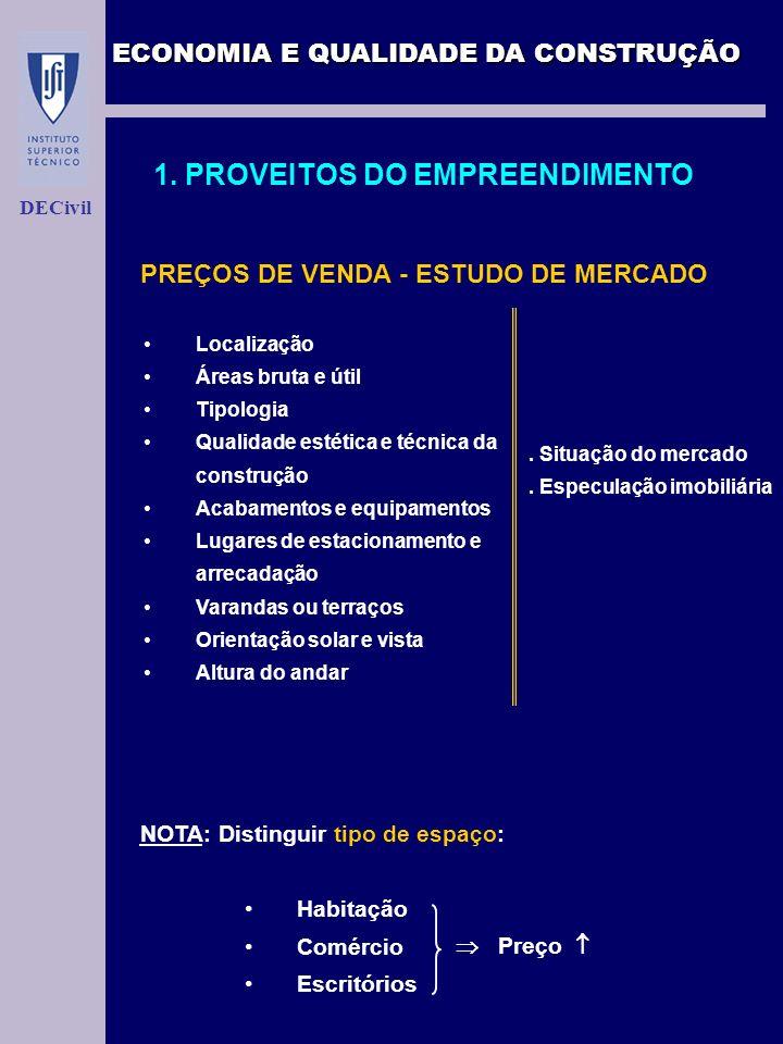 ECONOMIA E QUALIDADE DA CONSTRUÇÃO DECivil 1. PROVEITOS DO EMPREENDIMENTO PREÇOS DE VENDA - ESTUDO DE MERCADO Localização Áreas bruta e útil Tipologia