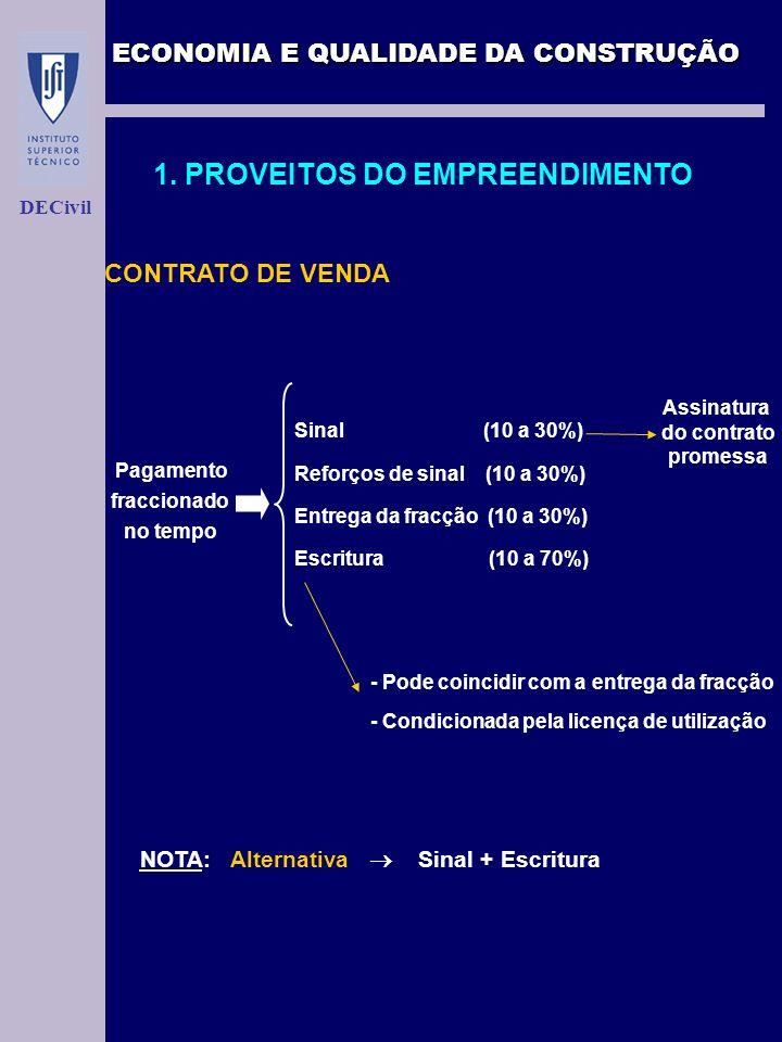 ECONOMIA E QUALIDADE DA CONSTRUÇÃO DECivil 1. PROVEITOS DO EMPREENDIMENTO CONTRATO DE VENDA Pagamento fraccionado no tempo Sinal (10 a 30%) Reforços d