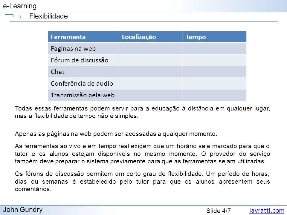 lavratti.com Slide 4/7 e-Learning FerramentaLocalizaçãoTempo Páginas na webQualquer lugarQualquer momento Fórum de discussãoQualquer lugarFlexível Cha