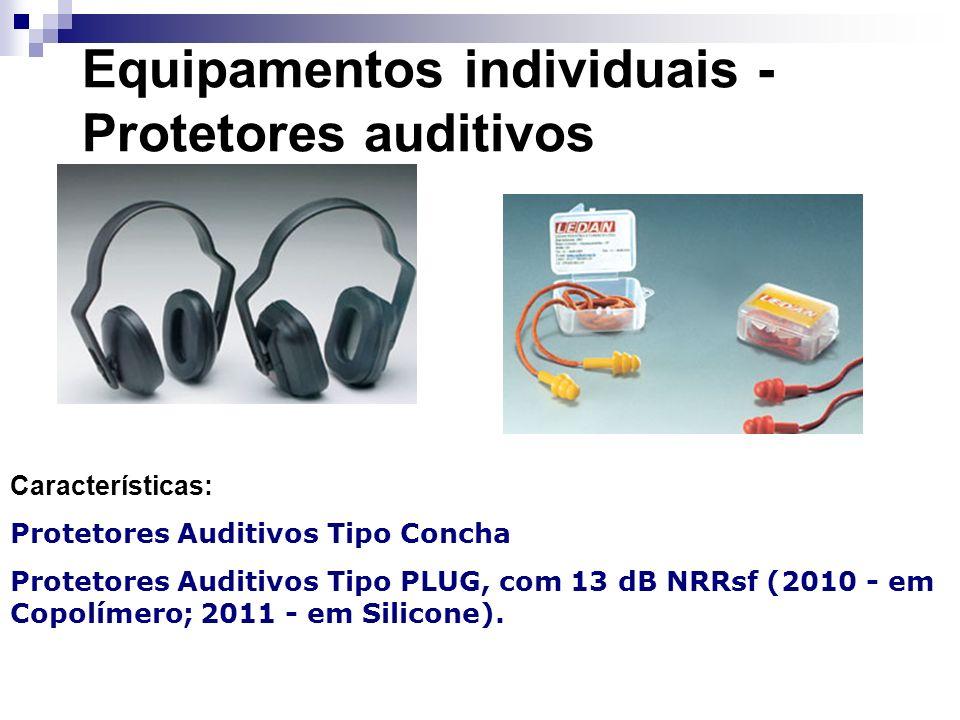 Equipamentos individuais - Protetores auditivos Características: Protetores Auditivos Tipo Concha Protetores Auditivos Tipo PLUG, com 13 dB NRRsf (201
