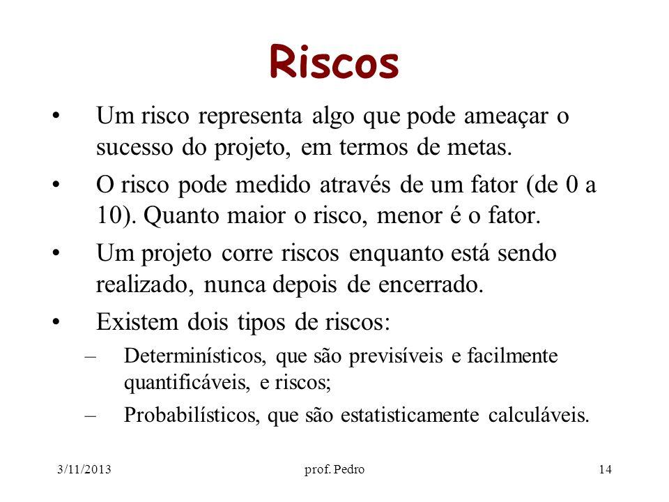 3/11/2013prof. Pedro14 Riscos Um risco representa algo que pode ameaçar o sucesso do projeto, em termos de metas. O risco pode medido através de um fa