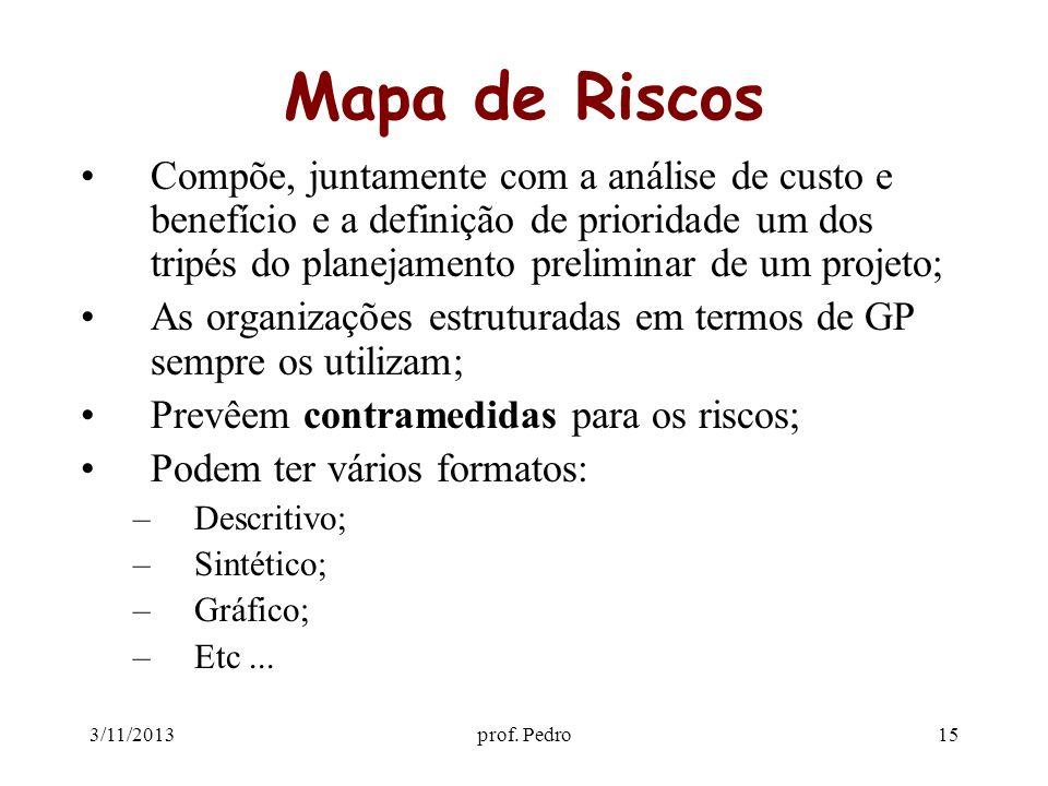 3/11/2013prof. Pedro15 Mapa de Riscos Compõe, juntamente com a análise de custo e benefício e a definição de prioridade um dos tripés do planejamento