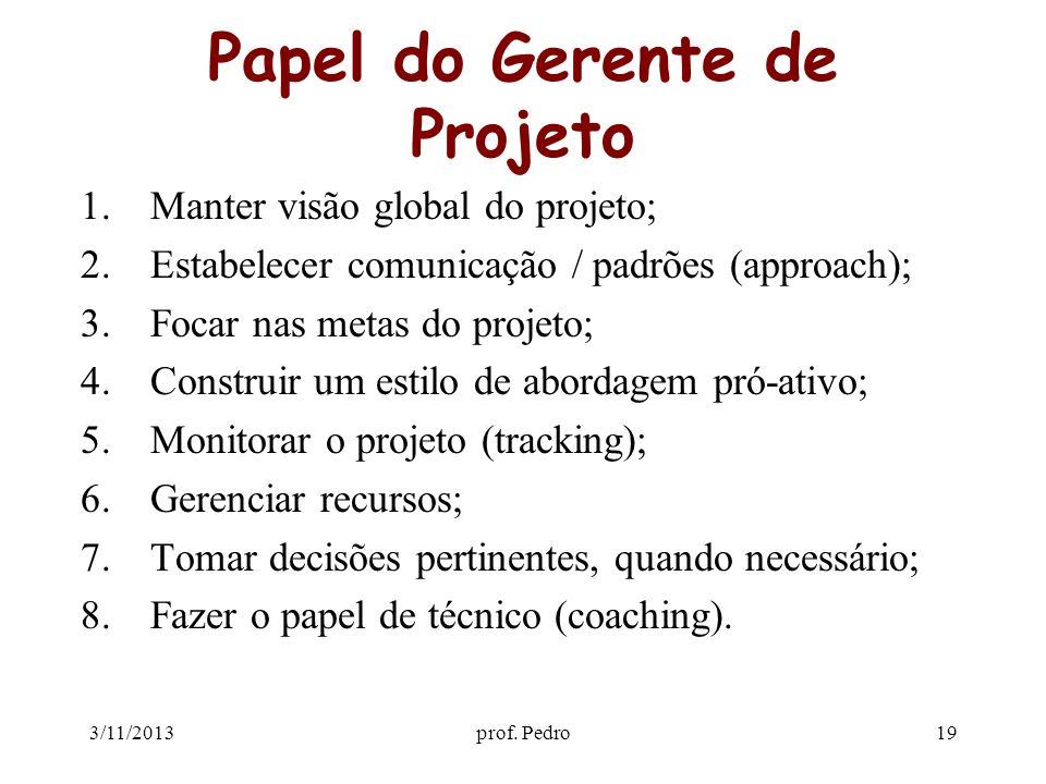 3/11/2013prof. Pedro19 Papel do Gerente de Projeto 1.Manter visão global do projeto; 2.Estabelecer comunicação / padrões (approach); 3.Focar nas metas